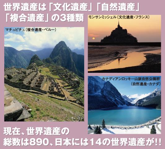 人類の歴史を伝える世界遺産