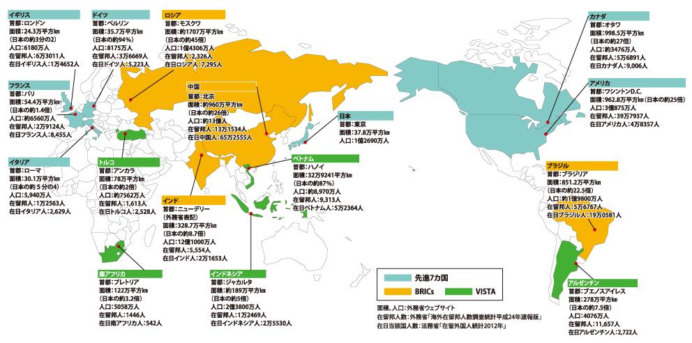 世界経済を引っ張る新興国
