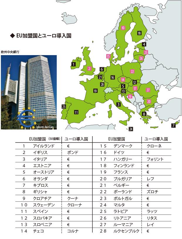 拡大するEU ~欧州連合 European Union~