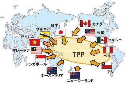 TPP 私たちの暮らしはどう変わる