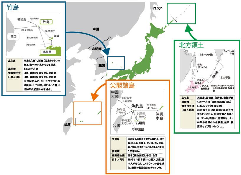 領土 問題 竹島 2/4 日本と韓国、竹島問題の基礎知識
