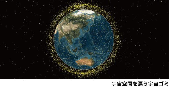 年々深刻さを増す「宇宙ゴミ(スペースデブリ)」