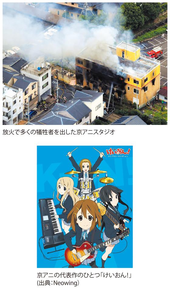 クールジャパンを牽引する日本のアニメ