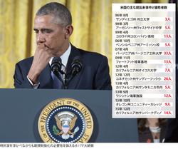 「銃規制」に乗り出すオバマ大統領
