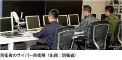 国際社会の新たな脅威、サイバーテロ