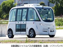 走りだした未来のクルマ、「自動運転車」