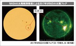 太陽の爆発現象「太陽フレア」