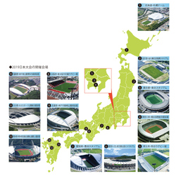 ラグビーW杯2019日本大会を楽しむために