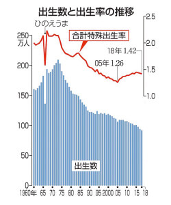 〝静かな有事〟人口減少と日本社会の将来